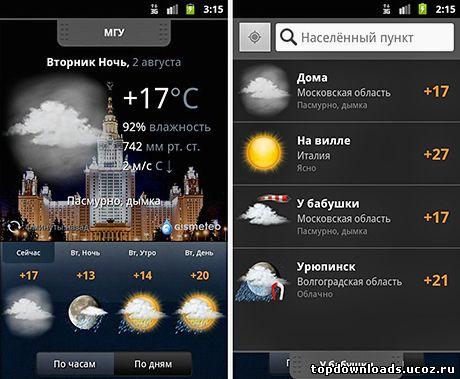 Погода на завтра в городе никольское